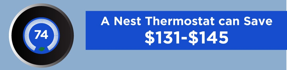 A Nest Thermostat can Save $131-$145