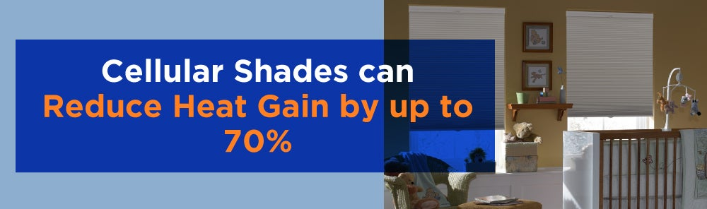 Cellular Shades can Reduce Heat Gain by up to 70%