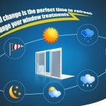Seasons Change, And So Should Your Windows