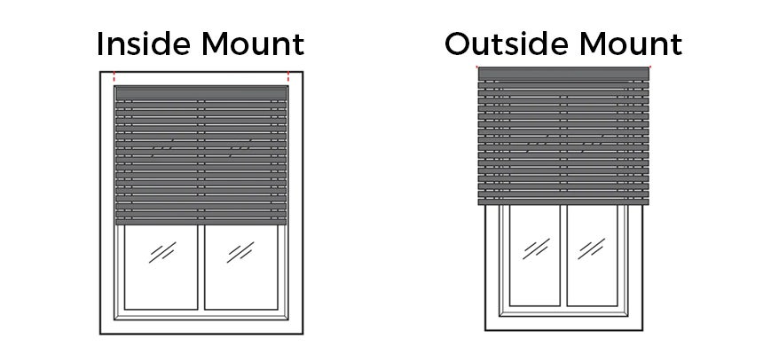 Inside and Outside Mount